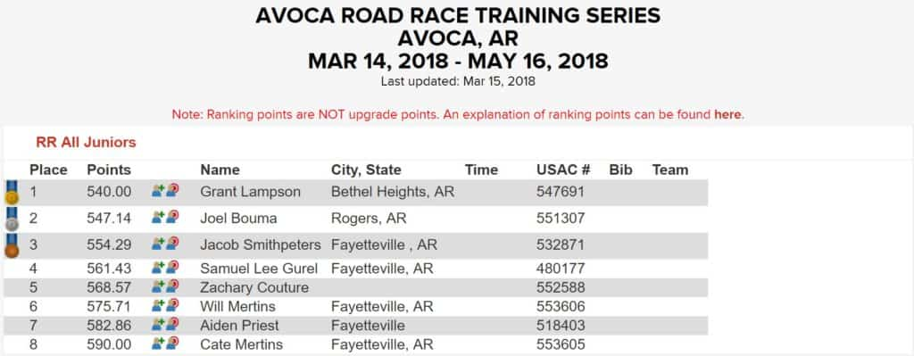 Weekend Ride Notification 3/16 - Ozark Cycling Adventures, Cycling news and Routes in Northwest Arkansas NWA