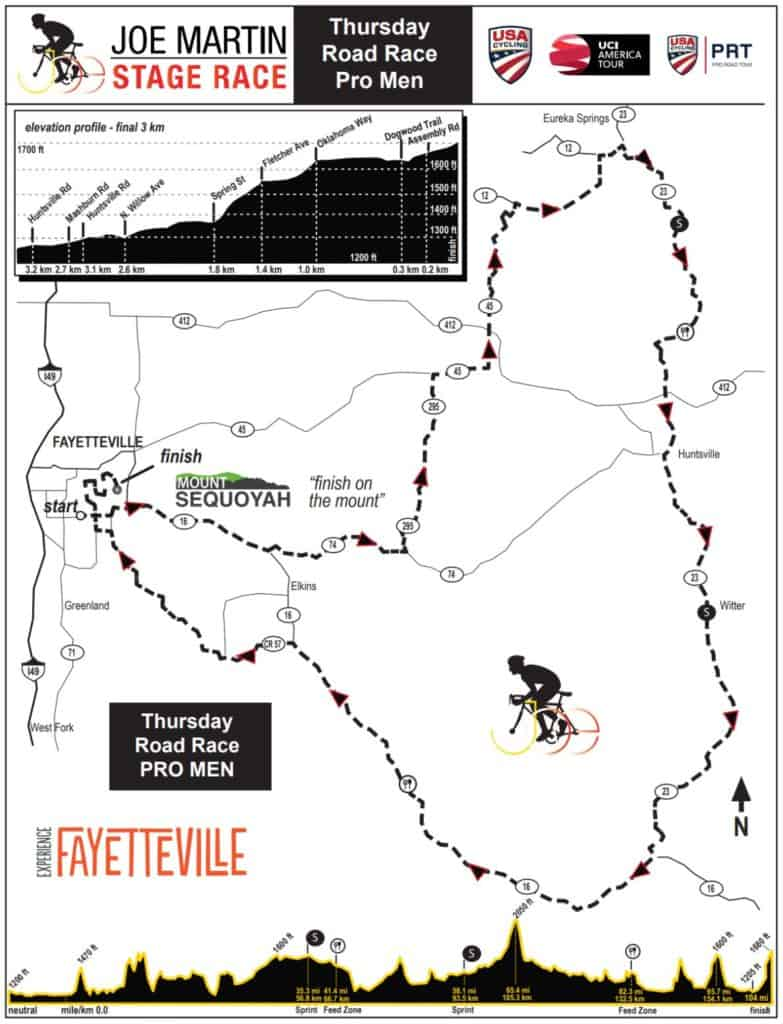 Tips   Spectating Joe Martin - Ozark Cycling Adventures, Cycling news and Routes in Northwest Arkansas